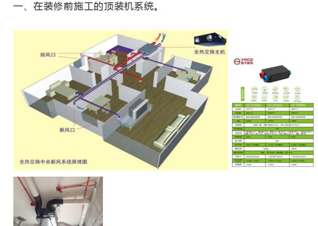 西寧新風系統廠家